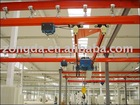 KBK Model Double Girder Suspension Flexible Crane