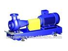 M&C DIN End suction pump