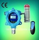 TGas-1031 online ammonia gas transmitter