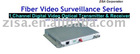 Digital video optical transmitter & receiver