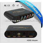 YUV to AV (RCA,CVBS,S-video) converter