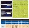 Ultrasonic Spray Nozzle, coater for nano, solar panel, medical