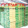 CCEWOOL 1260HP Ceramic Fiber Board