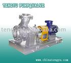 MDPE Magnetic Drive Petrochemical Process Pump