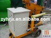 HPZ automatic shotcrete machine for sale