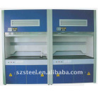 Laboratory Equipment -- Metal Fume Hood