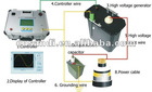Very Low Frequency AC Tester for Cable Testing 80KV