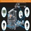 tire pressure monitoring system TM-510RV+SC 6 sensors