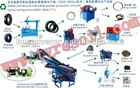 JZG2 Best Quality Semi Automatic System Rubber Granule Production Line made by China