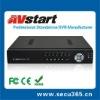 16CH Full D1 H.264 multi-functional standalone DVR