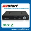 16CH Full D1 H.264 multi-functional standalone DVR