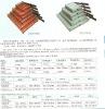 paper cutting equipment