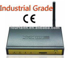 CDMA2000 EVDO 3G Router for smart grid DVR,POS,Banking, ATM CCTV appliction-F