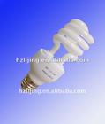 solar energy saving lamp 12V 24V 5W~25W CE ROHS