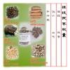 Herb medicine-Guizhi Fuling Capsule