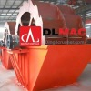 Industrial sand washing machine manufacturer of China