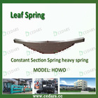 leaf spring plate material