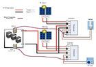 Off-Grid Solar Power system FG-SPS1000/1500W