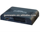 SCART to HDMI Converter with Scaler