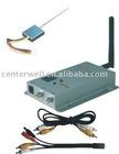 100mW 2.4G Mini Wireless AV Transmitter and Receiver