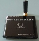 Android 4.0 Google Allwinner A10 TV Box