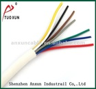 Free halogen low smoke cable LSZH power cable