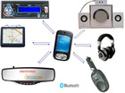 Total Bluetooth Solutions for Headsets, Car handsfree, Loud Speakers, DVD,GPS