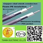 RG59 coaxial cable in communication cables