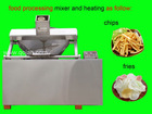 save energy snacks food machine