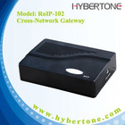 Talkback/Radio Repeater/Cross-Network Gateway RoIP302M (Radio over IP)