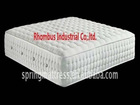 high quality spring mattress for bedding