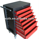 Industrial 7 Drawer Tool Box for Craftman & DIY