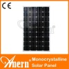Anern Newest 5W To 250W Solar Panel Price List