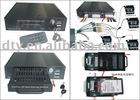 4-ch DVR RV850