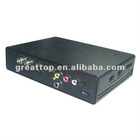android 4.0 TV Box