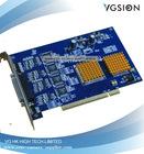 Intelligent Video Analysis Hardware compression 16CH DVR Card