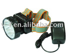 Professional Rechargeable&Environmental LED headlamp