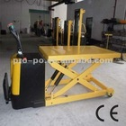 PR-ET-150 Lifting Equipment Power Lifting Table (CE)