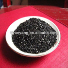 Price of Anthracite Coal