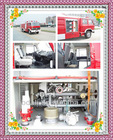 Top quality Famous 6*4 japanese fire trucks