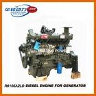 10kw -250kw Diesel Engine