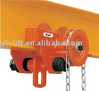 Plain and Geard Trolley HGT series
