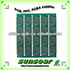 Shenzhen PCB Manufacturer with best price
