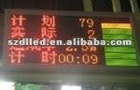Train station PH4.75 Clock indoor dual color time sign/dot matrix/Lowest price!!!