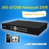h.264 Network DVR