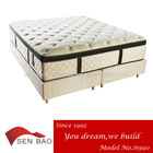 Luxury mattress with mini pocket spring pillow top 6990# in compressed pack