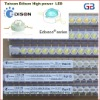 Edison Edixeon series high power leds