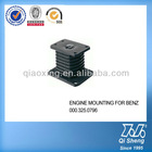 engine mounting for benz