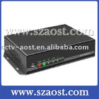 4channel IP Server with H.264 support sata port AST-5804D-WS