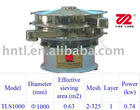 Rotary Vibrating Screen for Food,Chemical,Metal Industry